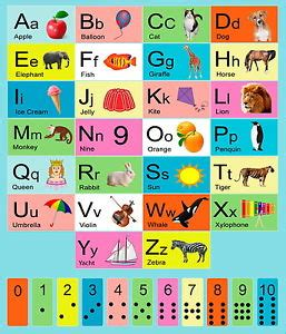 the that ate the alphabet learning abc s alphabet a to z fruits vegetables rhymes book ages 2 7 for toddlers preschool kindergarten series books abc alphabet and numbers educational poster for toddlers