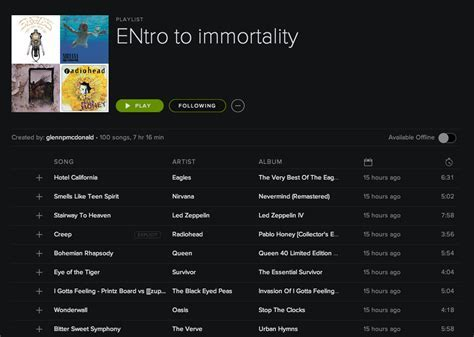 The 100 Most Immortal Tracks on Spotify Right Now   Insights