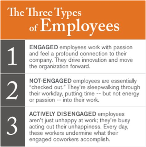 how to tackle u.s. employees' stagnating engagement