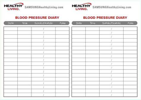 Blood Sugar Spreadsheet by Suggestions U0026 Formulas Archive Lasbela Ak