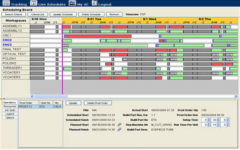 Dispatching In Shop Floor - lean manufacturing execution system mes problem solved