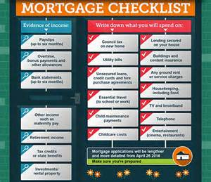 procedure to buy a house in uk hoping to get a new mortgage then prepare for a three