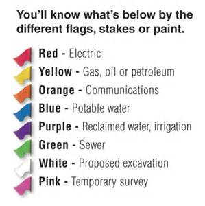 utility flag colors call julie before you dig for safe digging in illinios
