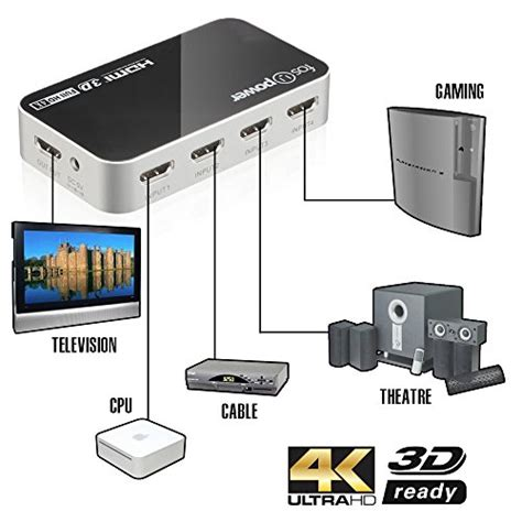 Hdmi Switch 4x1 Port With Power fospower 4x1 hdmi switcher 4 port splitter with ir remote supports 3d and 4kx2k 30hz 1080p