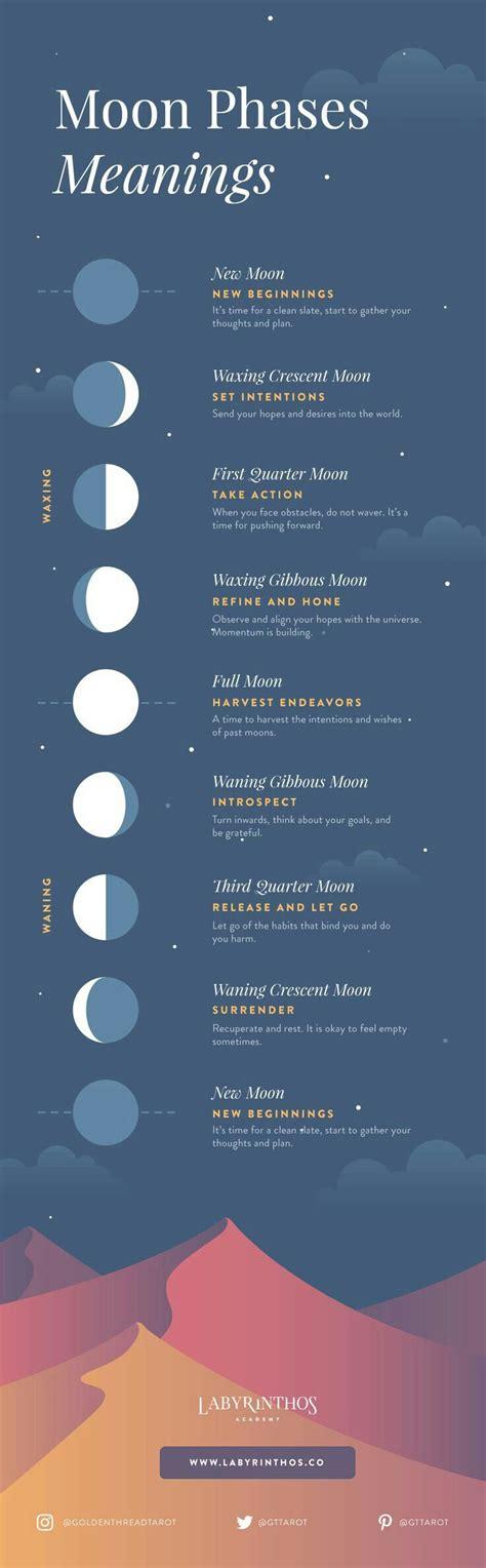 temporary near me best 25 moon phase ideas on temporary