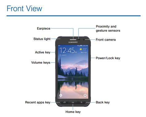 the samsung galaxy s6 active user manual right now
