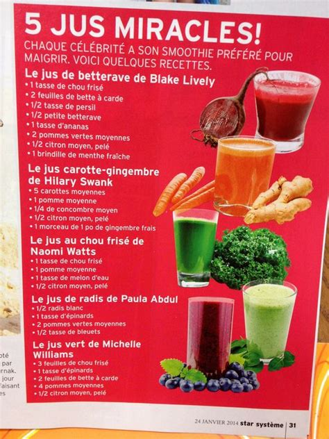 Smoothie Legume Detox by Smoothies Fruits L 233 Gumes Sant 233 Bien S Alimenter