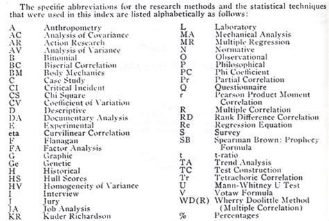 abbreviation of section abbreviations section dissertation