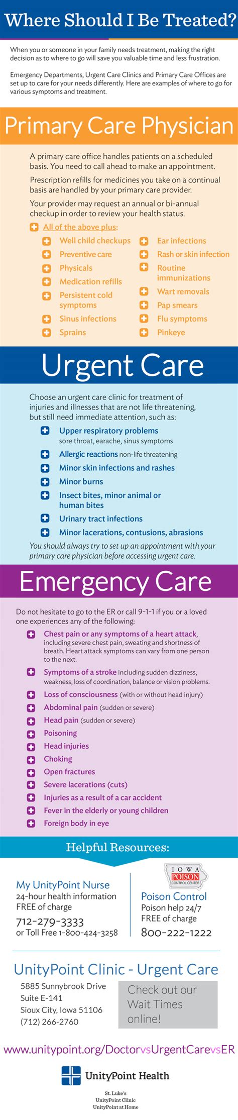 urgent care vs emergency room cost urgent care vs emergency room cost home design popular gallery on urgent care vs emergency room