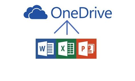 Microsoft 365 On Line Microsoft Office 365 Dalhousie