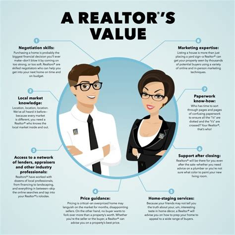 do you pay a realtor when you buy a house do you pay a realtor when you buy a house a realtor 174 is the key to your new home