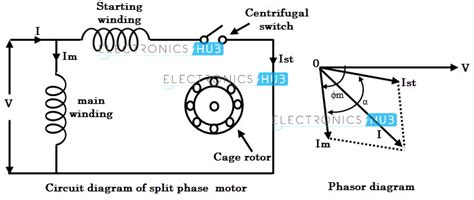 ac induction motor circuit split capacitor motor wiring diagram split get free image about wiring diagram