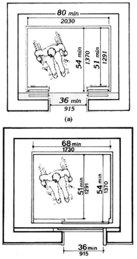 Small Home Elevator Size Fig 22 Minimum Dimensions Of Elevator Cars