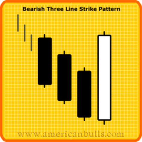candlestick line pattern bearish three line strike