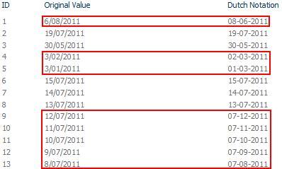 format date function in xslt bug with sharepoint 2010 xslt dateformat function elio