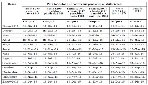 suteba fecha de pago a docentes jubilados septiembre 2016 pagos jubilados y pensionados septiembre 2016 calendario