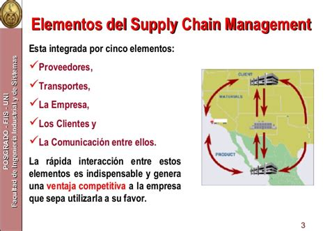 Mba Supply Chain Management Harvard by Gestion Logistica Y De Operaciones Sesion 1