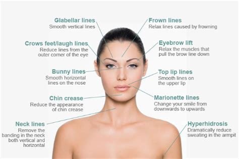 celebrity level meaning medical spa advanced aesthetics medical spa overland