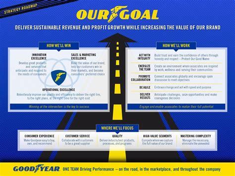 best tire company goodyear strategy roadmap goodyear corporate