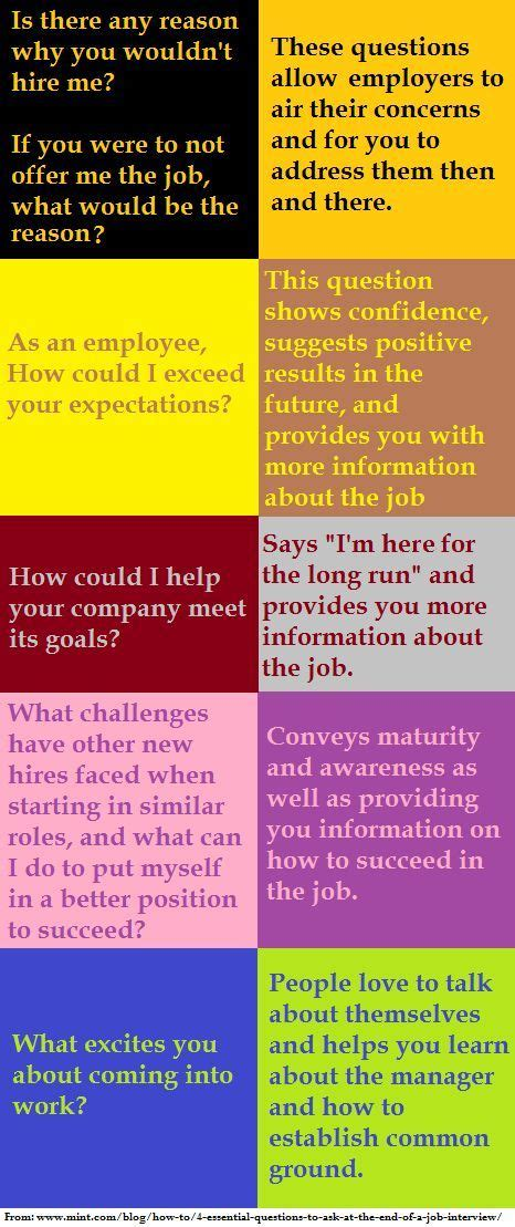 we prepared for you a list of 15 most typical interview questions