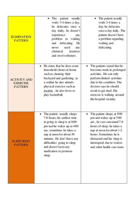 health pattern definition gordons 11 functional pattern seizure disorder