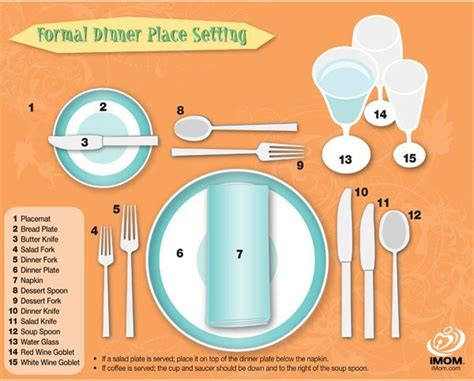 1000 ideas about formal table settings on pinterest diagram of a formal dinner place setting see more