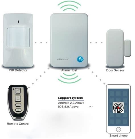 alarm system wireless home security cloud ip based alarm