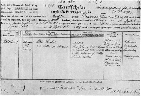 hitler born location photo of the birth certificate of hitler axis history forum