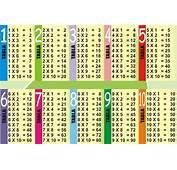 Im&225genes De Tablas Multiplicar Para Ni&241os