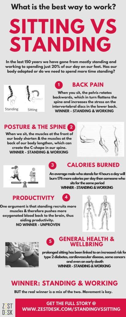 1000 Ideas About Standing Desk Benefits On Pinterest Standing Desk Calories
