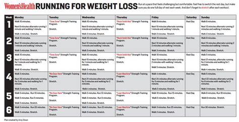 running for beginners running for weight loss a 6 week