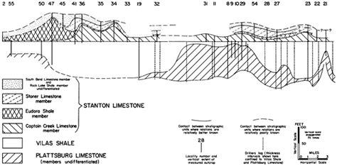 how to draw a geological cross section kgs bull 142 part 5 marine bank limestones of lansing