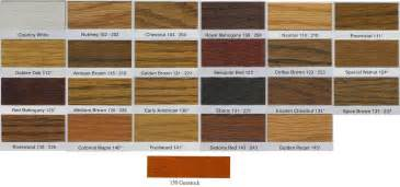 duraseal colors duraseal coat penetrating finish wood stain