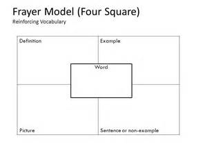 four square template 7 matter and chemical change vocabulary project ms