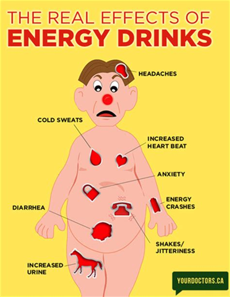 energy drink health risks what energy drinks are really doing to your doctors