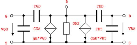 gds transistor wiki mos transistor gds 28 images silvaco extraction of the effective length and width of