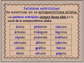 vanidad es una palabra aguda spanish use of accent marks palabras agudas graves o