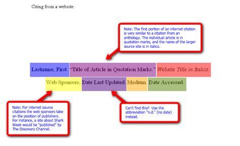 mla citation website example oyle kalakaari co