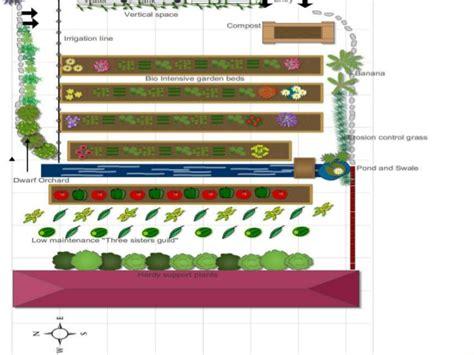 permaculture design presentation for schools