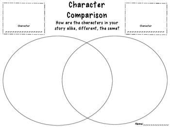 venn diagram characters the 33 best images about venn diagram on hula hoop student and activities