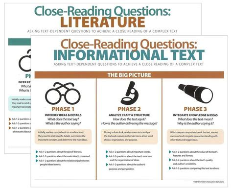 Or Questions 18 Text Plan Ask Text Dependent Questions