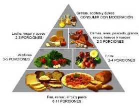 carbohidratos el sitio de los carbohidratos