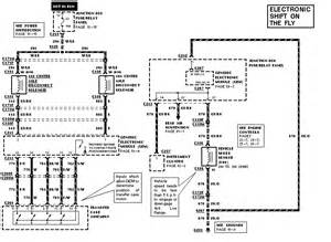 97 f150 dash wiring diagram 97 get free image about wiring diagram