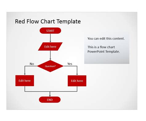 powerpoint flow chart template accounts payable invoice approval process template