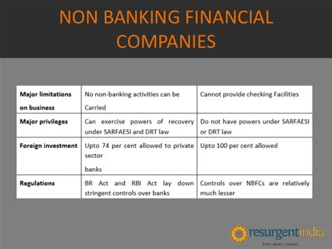 Difference Between Financial And Non Financial Letter Of Credit non banking financing companies differences between