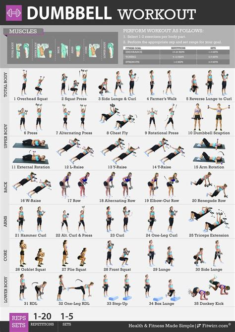 home workouts for in pictures 20 exercises for buttocks and legs books mais de 1000 ideias sobre weight lifting workouts no