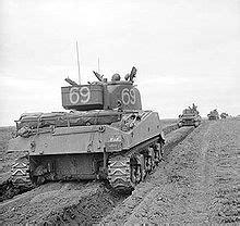 33rd armoured brigade (united kingdom) wikipedia