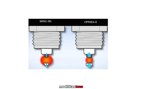 Busi Honda Ngk Seri Cpr9ea 9 teknologi mr9c 9n dari ngk busi untuk motor honda