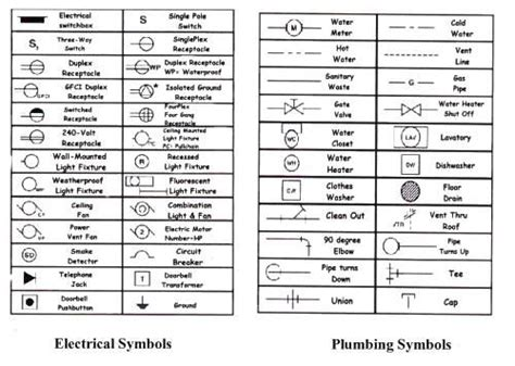 floor plan signs plumbing valve symbols google search design info