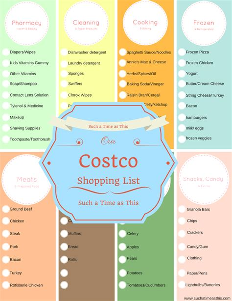 costco shopping list template great costco shopping list template ideas exle resume